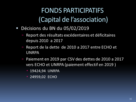 Fonds participatifs
